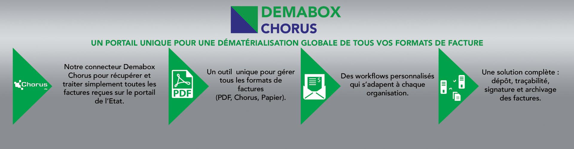 Bannière-accueil-site_Demabox-Chorus